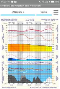 Numeryczna prognoza pogody ICM